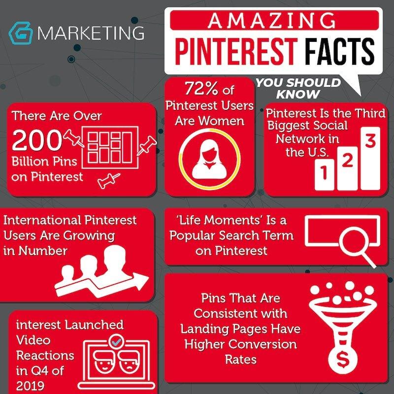 get followers on pinterest