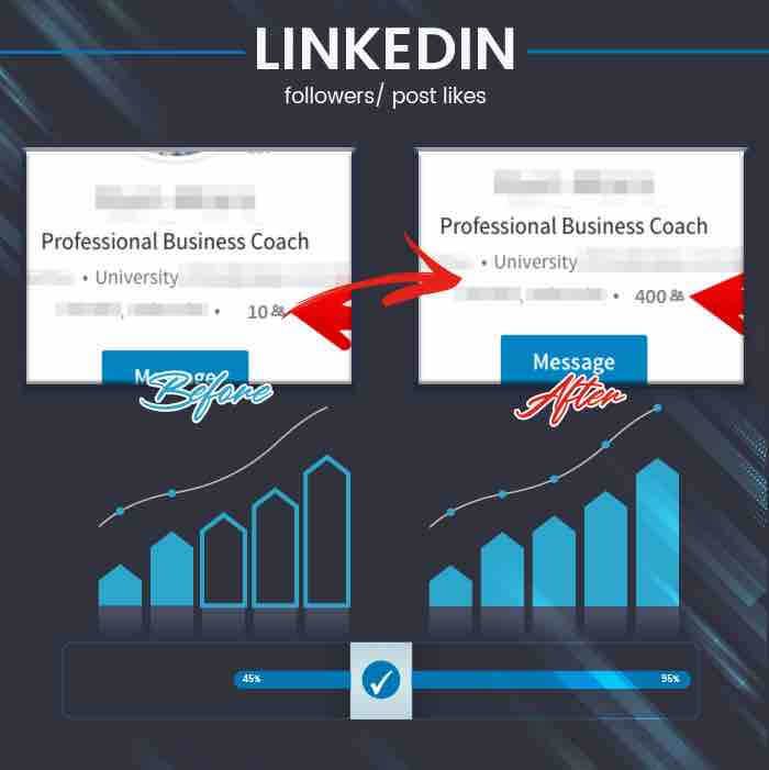 Linkedin more connections