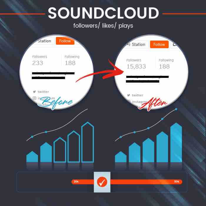soundcloud before after
