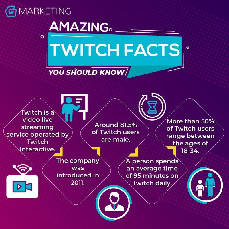 galaxymarketing_infographic - twitch-01