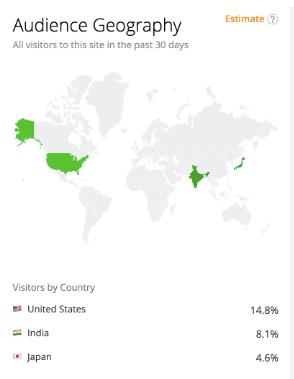 """Wereldkaart waarop """"Alle bezoekers aan deze site in de afgelopen 30 dagen."""" V.S., India, en Japan zijn gemarkeerd."""
