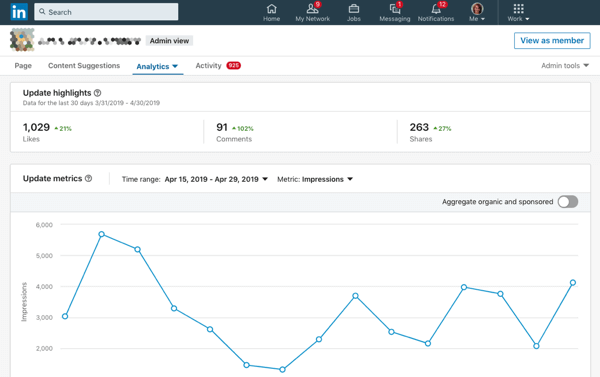 Analyzing Metrics On Your LinkedIn Business Profile