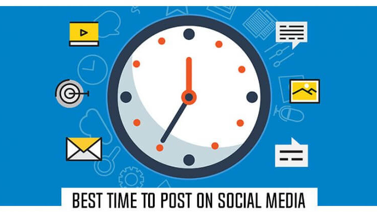 Best Time to Post on Social Media in 2020