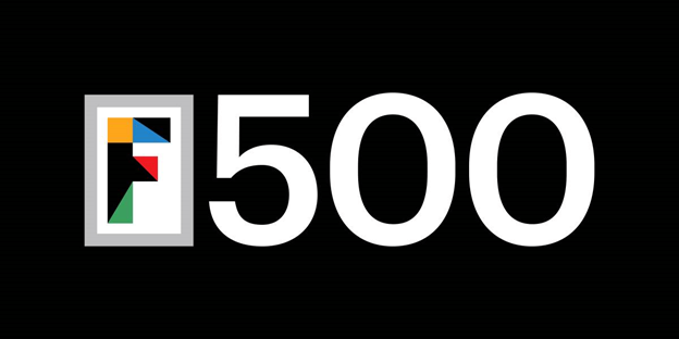 92% of Fortune 500 companies use LinkedIn