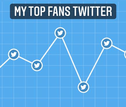 My Top Fans Twitter