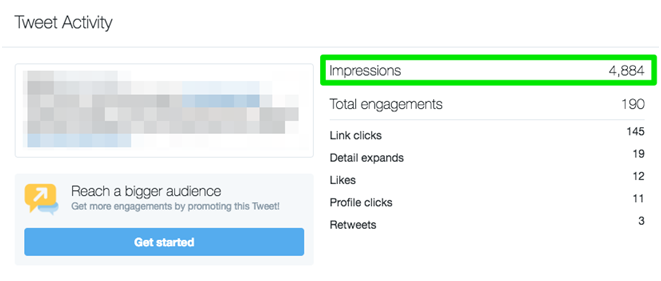 What are twitter engagements?