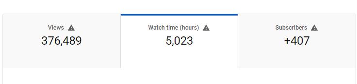 Der Inhalt muss mehr als 4.000 haben